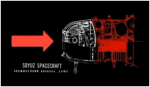 Soyuz 5: Re-entry direction and attached Service Module - (Credits: International Astronautical Federation).