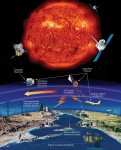 Infographic: 2013 Solar Storms Pose Threat to Earth Assets