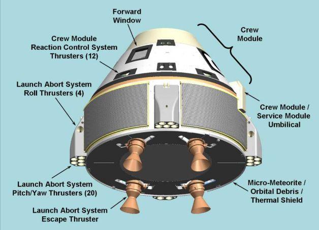 dragon capsule cst 100 spacecraft vs - photo #26