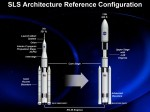 The various configurations of SLS are designed to achieve a system that can be used for anything from low Earth orbit cargo runs to deep space manned missions (Credits: NASA).