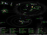 State of solar system missions as of October 2012 (Credits: Olaf Frohn).