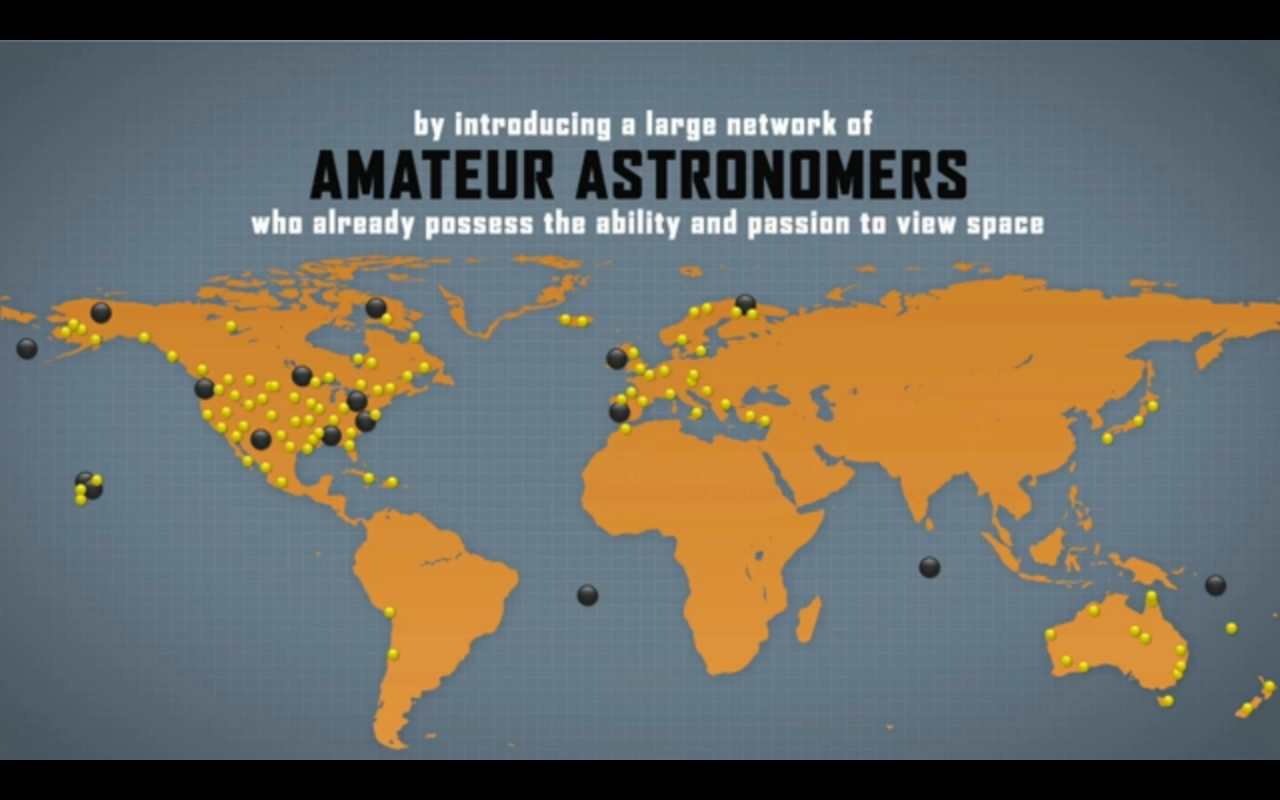 Amateur astronomy research