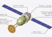 Oka-T-MKS multipurpose module (Credits: RSC Energia).