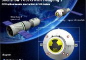 Docking Between Shenzou-9 and Tiangong-1 (Credits: ).