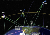 SBIRS system architecture with GEO, HEO and LEO satellites (Credits: Lockheed Martin).