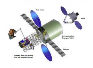 Skylab-2/SLS Concept (Credits: NASA/MFSC).