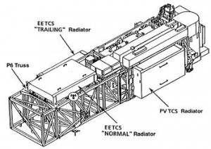 Drawing of the P6 truss, suspected location of the ammonia leak (Credits: NASA).