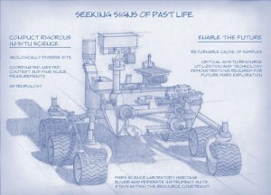 Basic concept of the Mars 2020 rover (Credits: NASA/JPL-Caltech).
