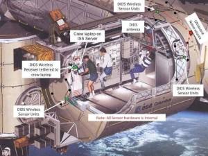 Demonstrating operation of the UBNT sensors (Credits: NASA).