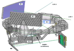 The Gaia Sky Mapper mirror assembly (Credits : CNES)