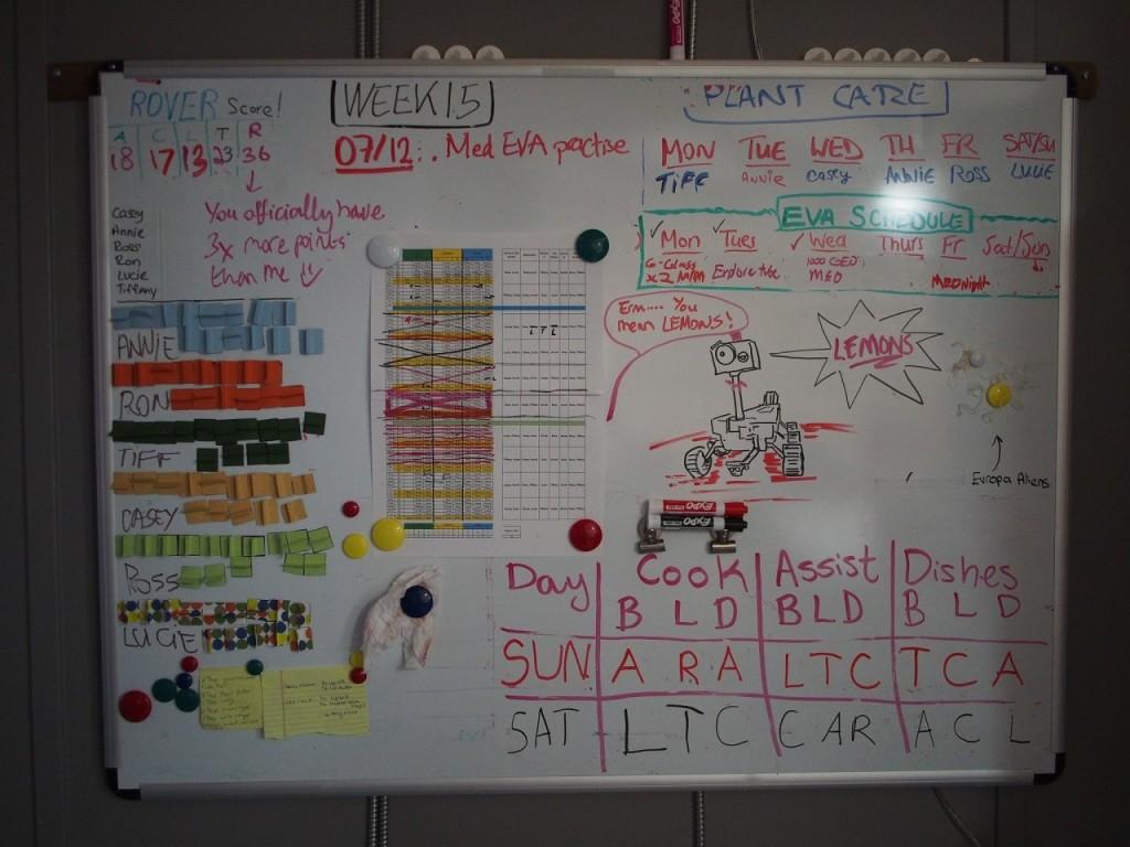 HI-SEAS crew schedule and responsibilities