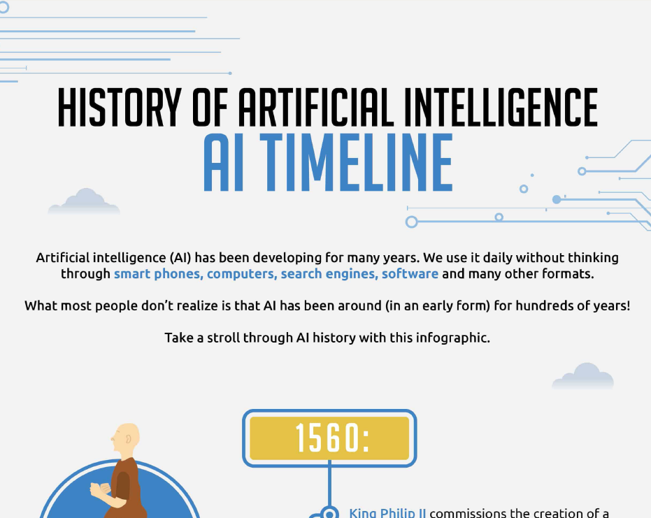 history-of-artificial-intelligence
